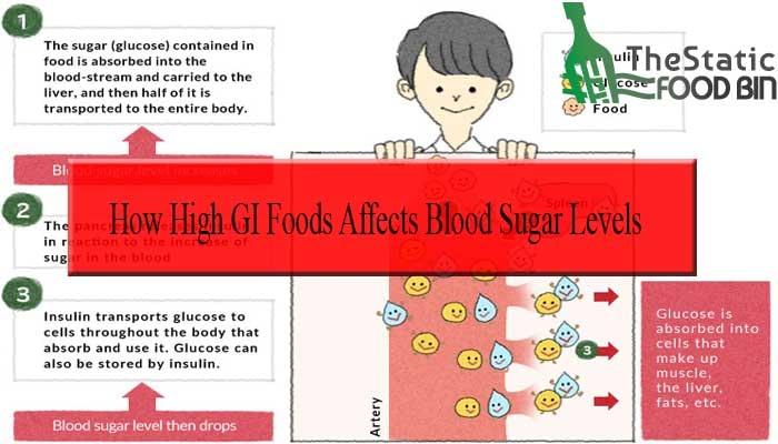 How High GI Foods Affects Blood Sugar Levels-min