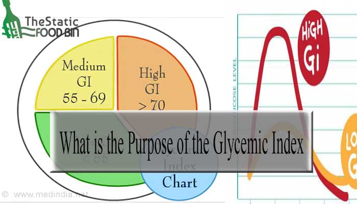 What is the Purpose of the Glycemic Index-min
