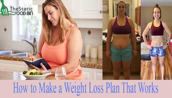 How to Make a Weight Loss Plan That Works-min