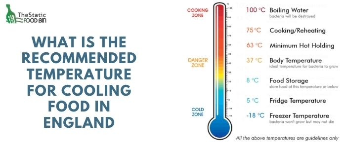 What is the recommended temperature for cooling food in England